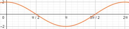 fungsi-trigonometri