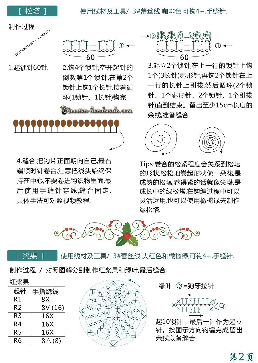 Новогодний венок крючком, с шишками и грибочками (3)