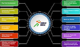 khelo+india+school+games