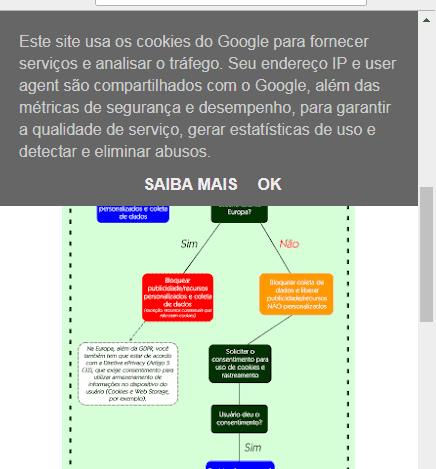 Aviso de cookies do Blogger