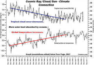 * El cambio climático explicado por expertos *  7