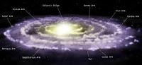 Ucq9 Documentar : Universul - Aventura Cosmologică