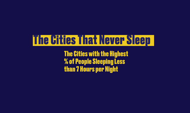 The Cities That Never Sleep