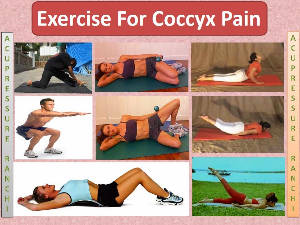 Image result for coccydynia