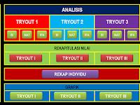 Download Aplikasi Nilai Try Out US Jenjang SD/MI Terbaru