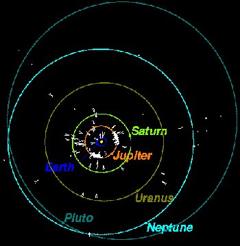 what keeps the planets and moons in orbit - photo #45