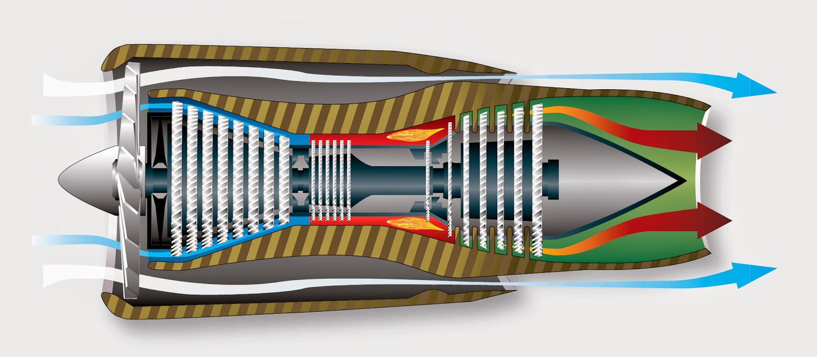Performance Exhaust Systems >> Aircraft systems: Turbofan Engines