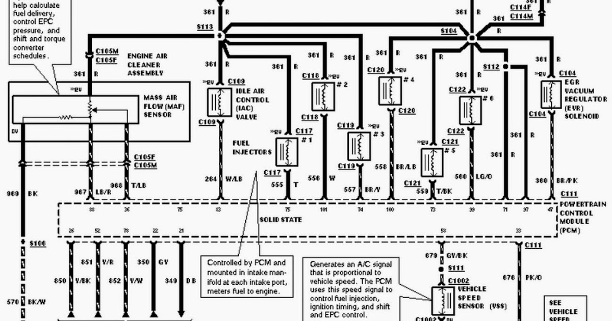 Wds Bmw Wiring Diagram System Model M3 E46