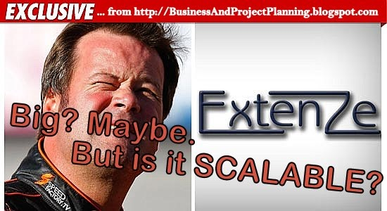 Scalability Size Certainly Matters Business Planning And Project