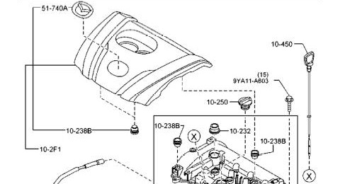 KP Gasket: Mazda Skyactiv Engine Gasket