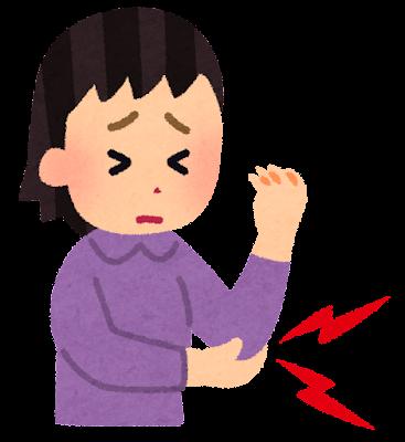 関節痛のイラスト(ひじ)