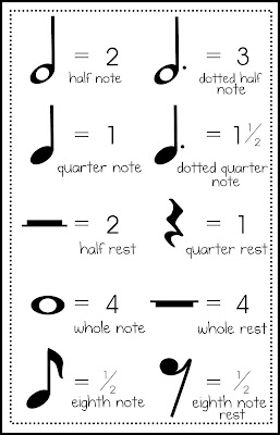 music notes beats