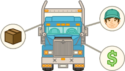 Lý do chọn dịch vụ chuyển nhà?
