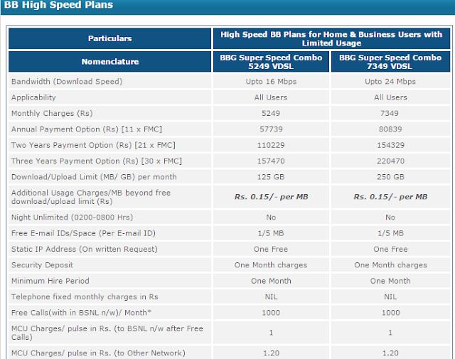 Bsnl Broadband Plans Bsnl Jio Vs 3g Bb Airtel Latest 4g