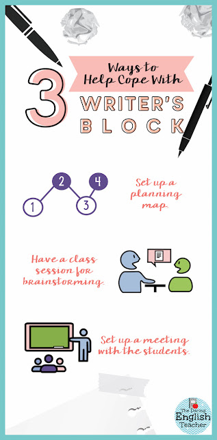 Three ways to help students cope with writer's block