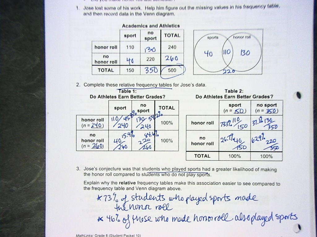 Quiz & Worksheet - Making Arguments & Predictions from Univariate ...