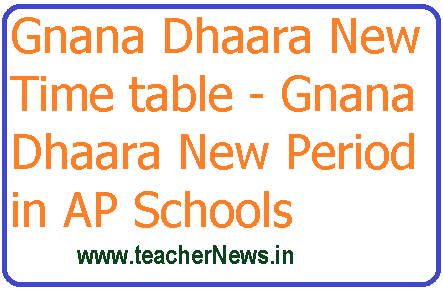 Gnana Dhaara New Time table - Gnana Dhaara New Period in AP Schools