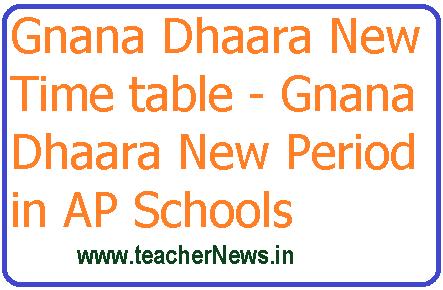 Gnana Dhaara New Time table - Gnana Dhaara New Period in AP Schools