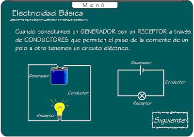 http://dpto.educacion.navarra.es/micros/tecnologia/elect.swf