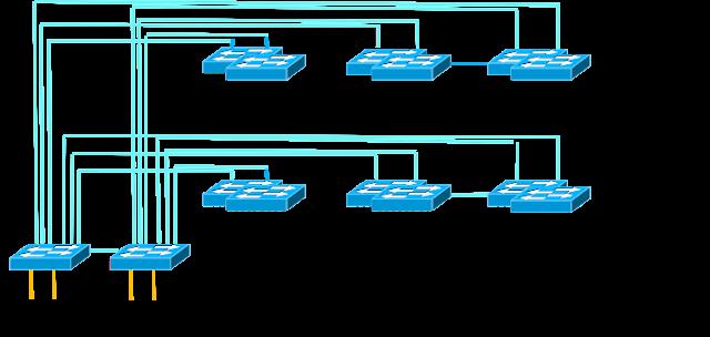 Cisco Guides, Cisco Certification, Cisco Study Materials, Cisco Tutorial and Materials