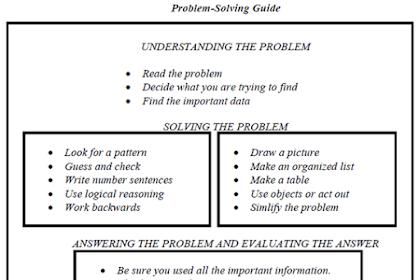 Strategi Pemecahan Masalah Masalah Matematika