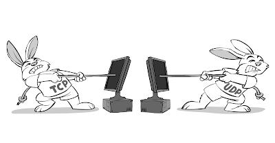 Pengertian TCP dan UDP, Kegunaan TCP dan UDP, Karakteristik TCP dan UDP, Cara Kerja TCP dan UDP