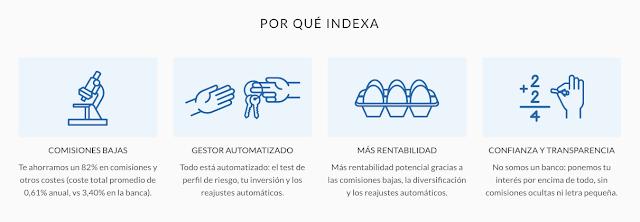 indexa-capital