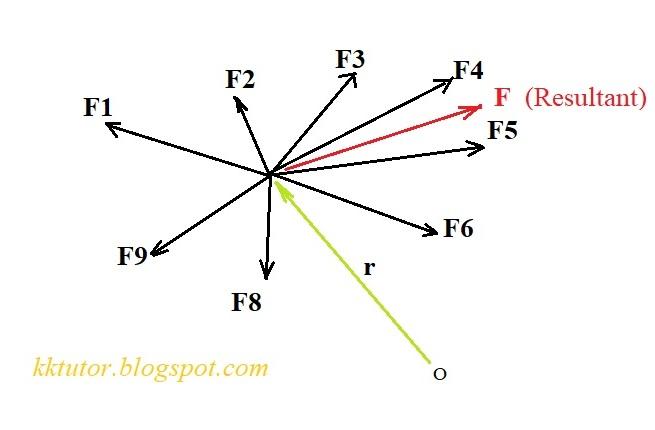 kkmishra u0026 39 s tutorials  solutions to problems on  u0026quot rotational