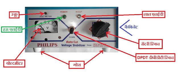 200 watts stabibilizer allcomponants list