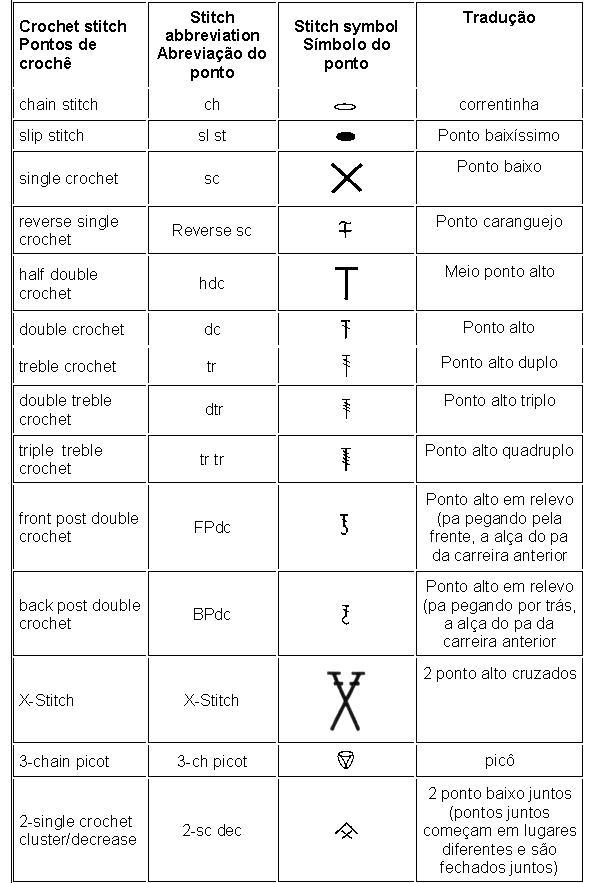 Bichinhos de crochê em português passo a passo #crochê #rendaextra ... | 883x597