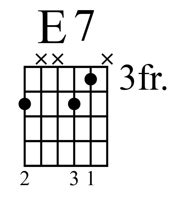 3 Examples of Condensed Jazz /Blues Chords... | Creative Guitar Studio