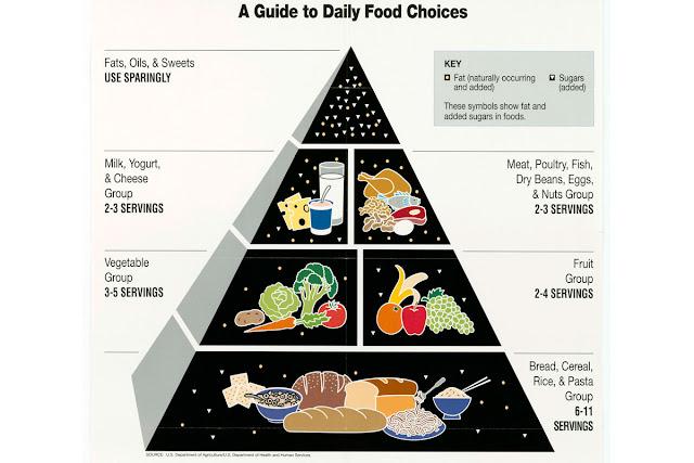 Beberapa Tips Pola Makan Sehat