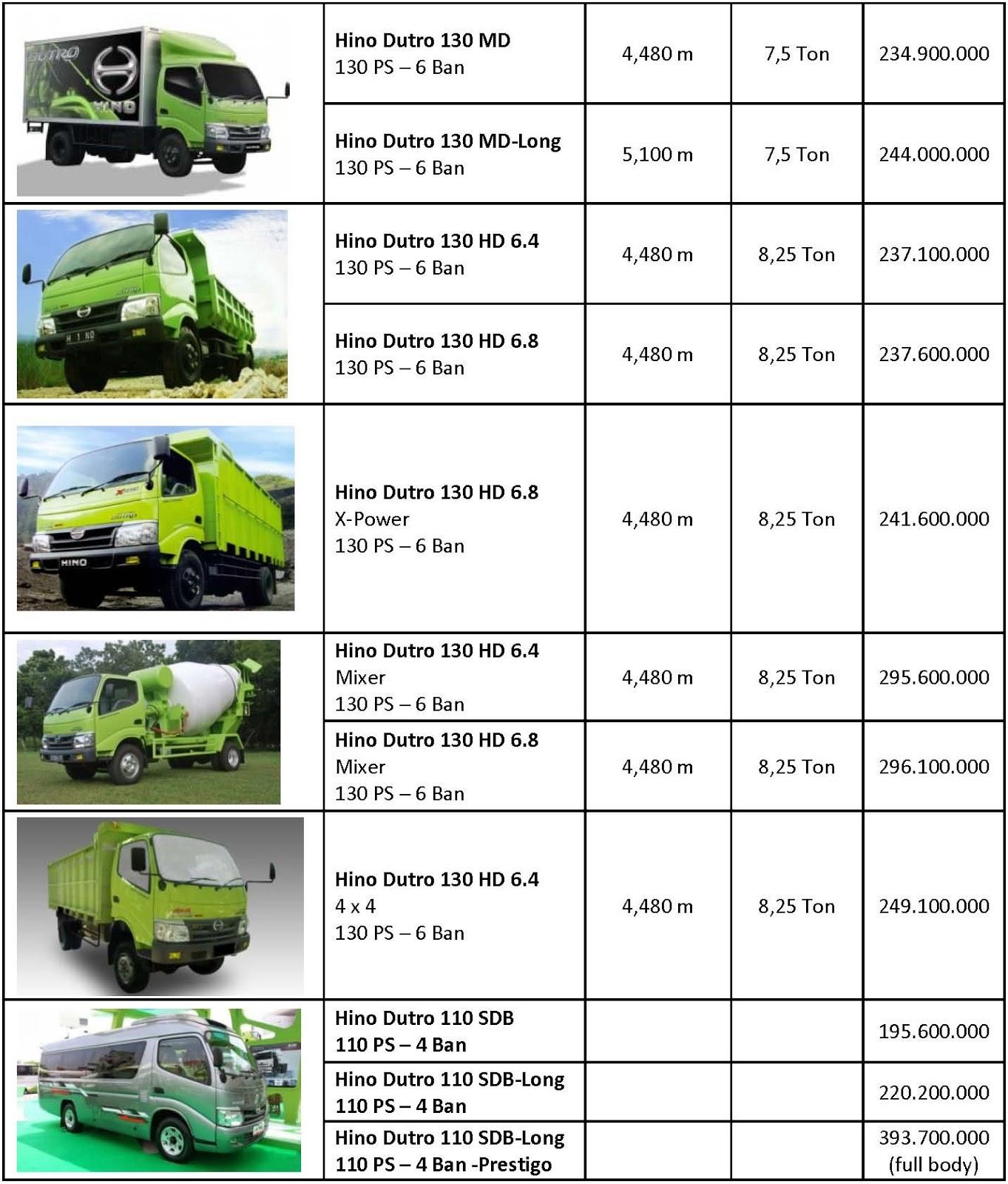 Daftar Harga Mobil Truk Hino Terbaru 2015: August 2015