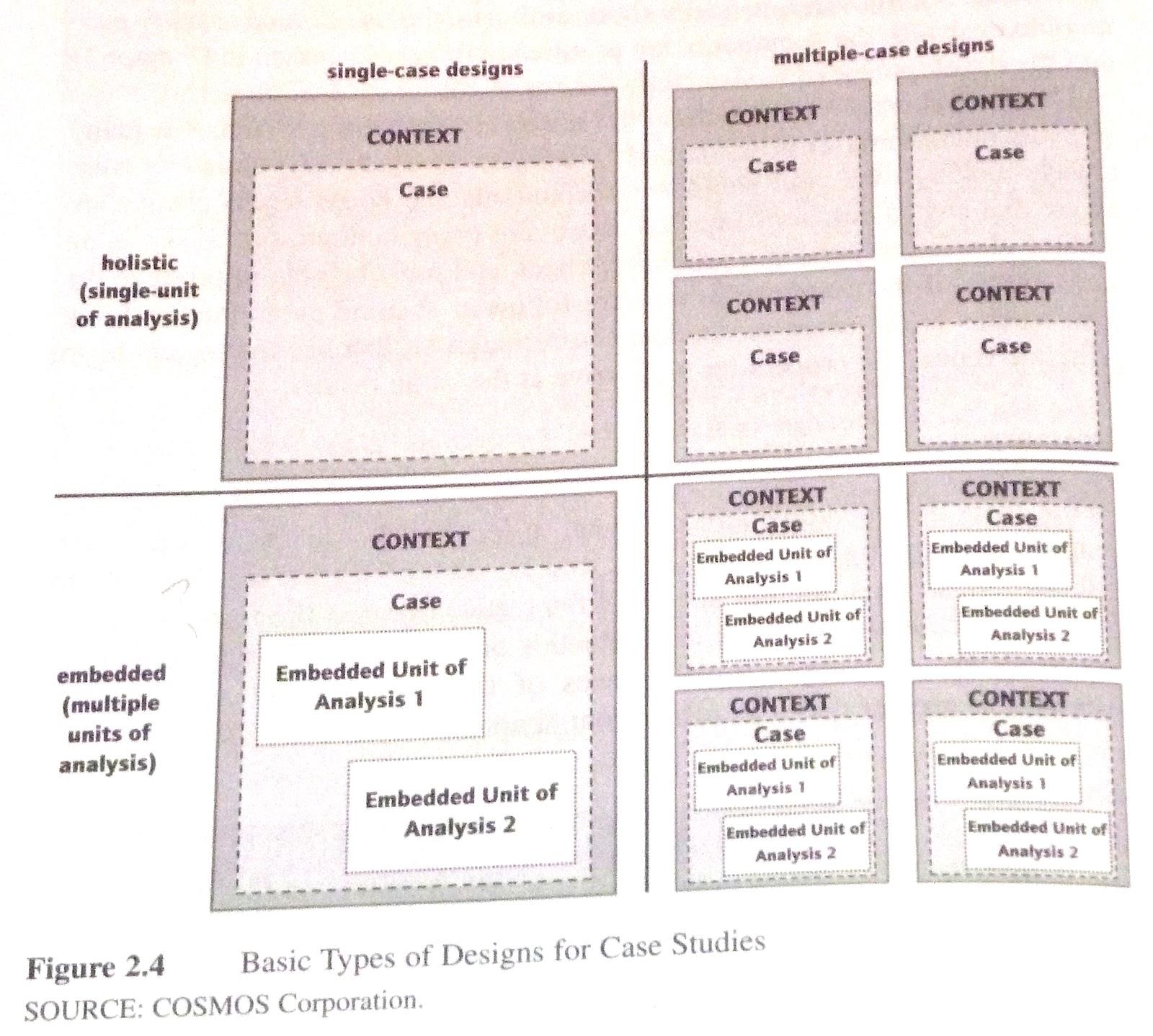 Case study research yin ebook