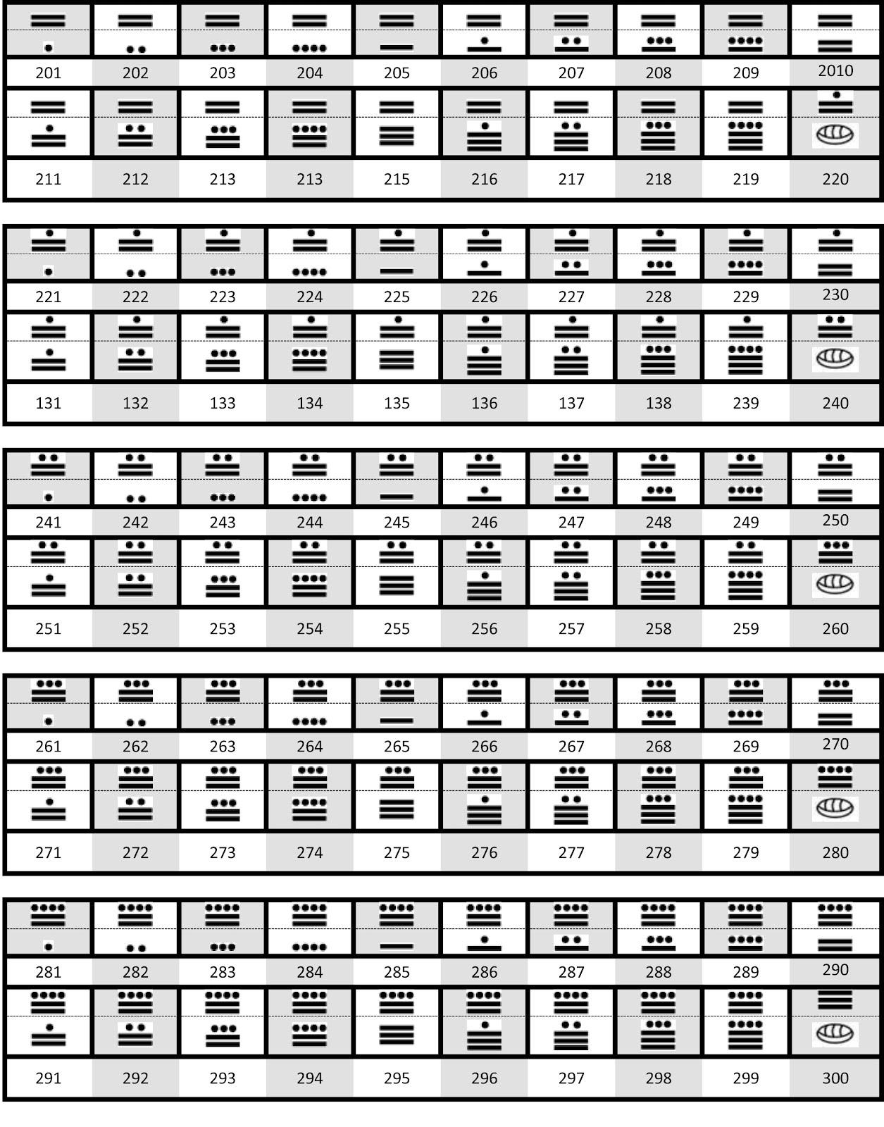 500 Al Del Numeros Mayas 600