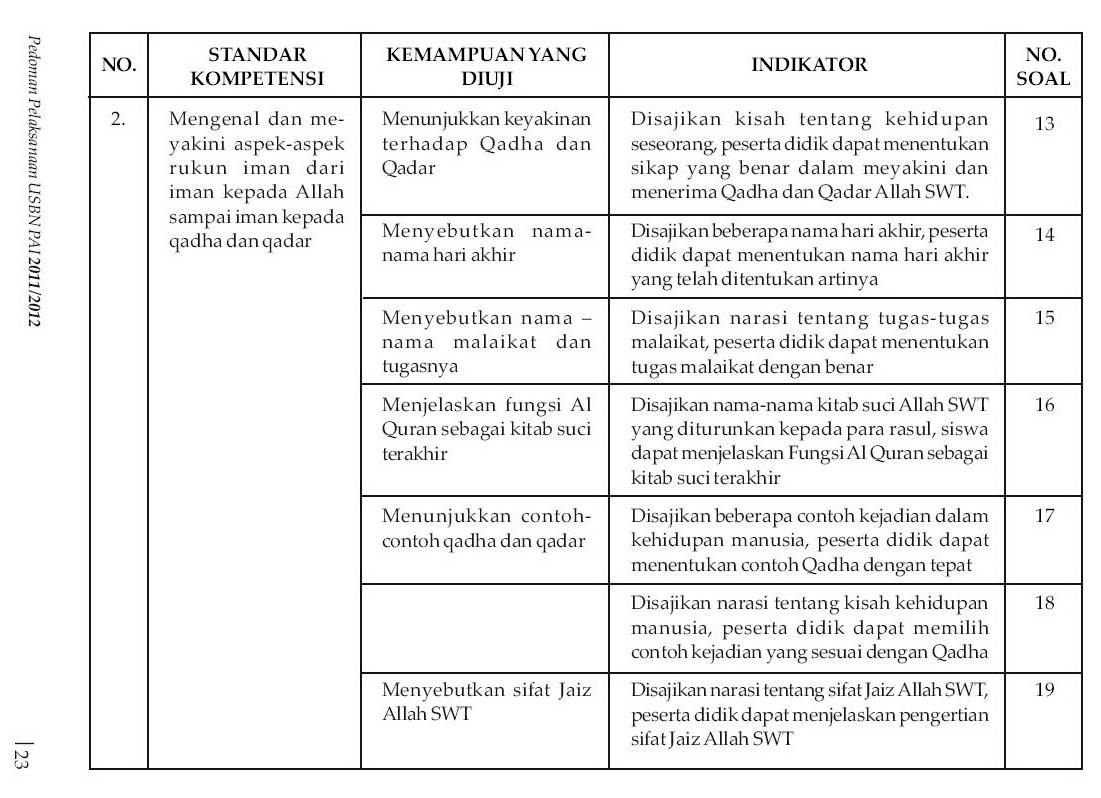 Rpp Sd Kls 3 2013 Kumpulan Rpp Lengkap Kurikulum 2013 Edisi Revisi Rpp Bahasa Inggris Sma Smk Ma Kurikulum 2013 Kelas X