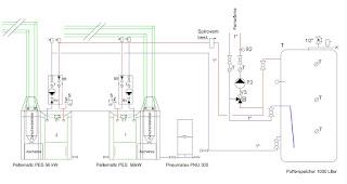 esquema hidráulica caldera pellets