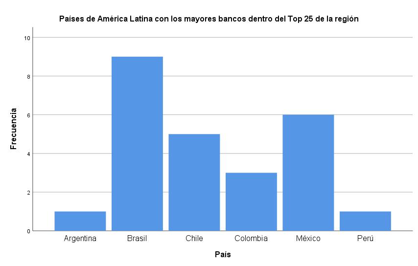 c88f00191b4ee De los 25 bancos más grandes 19 son según la propiedad  privados locales  (48%)