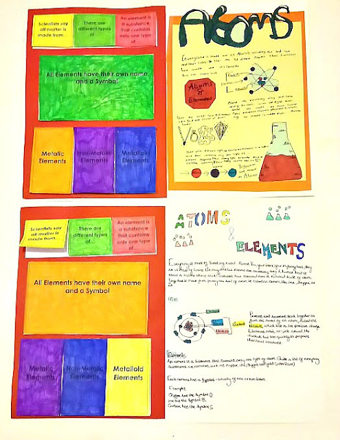 Kids posters all about Atoms and Elements