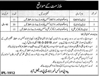 PO Box 61 Faisalabad Jobs 2019 | Latest Advertisement