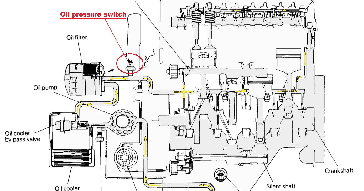 TECHNIC AUTO CAR: วงจรสวิตช์น้ำมันเครื่อง