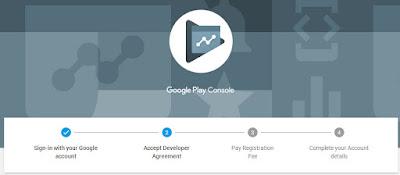 Daftar google play developer dengan VCN tanpa kredit