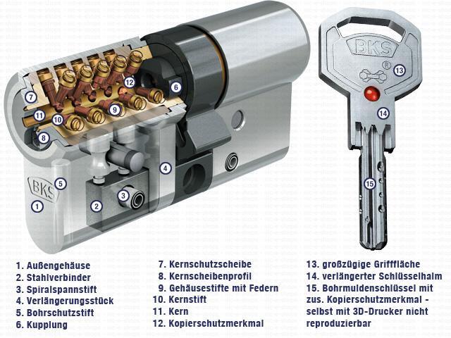 http://www.ebay.de/itm/Schlieszylinder-BKS-Janus-46-Profilzylinder-Zylinderschlos-Schliesanlage/162545958751?hash=item25d87e7f5f:m:mMBgaTiTRBvrfLk2xkj2uMA