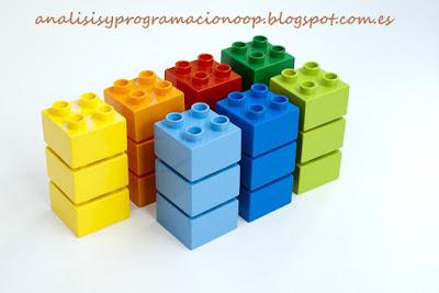Funciones SQL Server