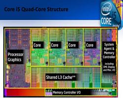processador de alto desempenho para projetos