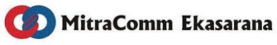 Lowongan Kerja Call Center Officer dan Telesales SMG-YK
