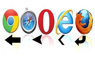Cara Disable Back Button Di Browser Atau Website Blog Anda