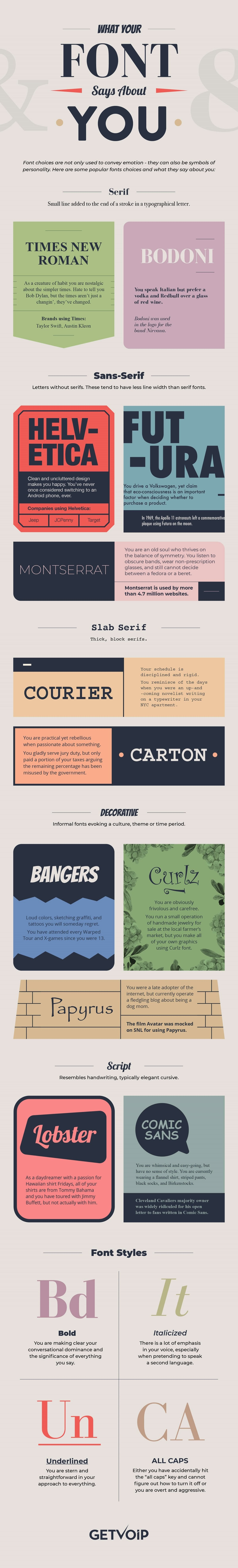 What Your Font Says About You
