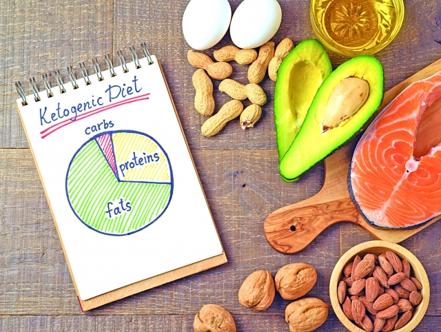 Ketogenic Diet: 7 Days To Lose Weight, Lower Cholesterol And Blood Sugar