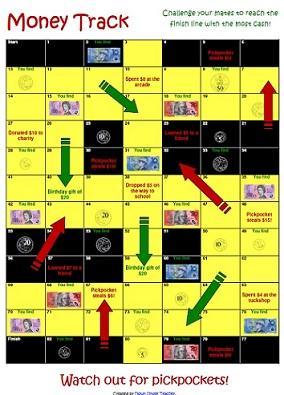 Money game forex